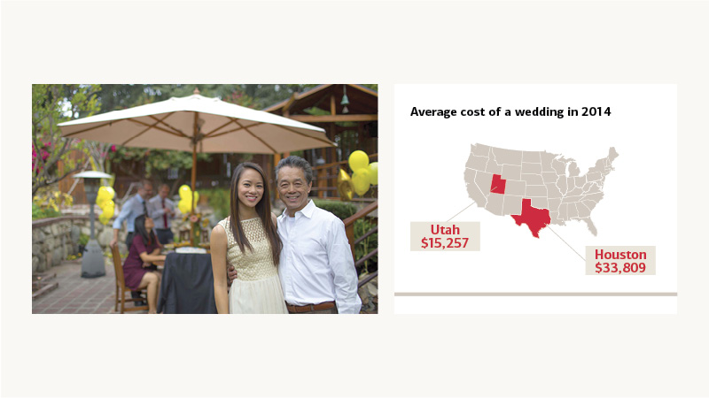 The average cost of a wedding varies from place to place
