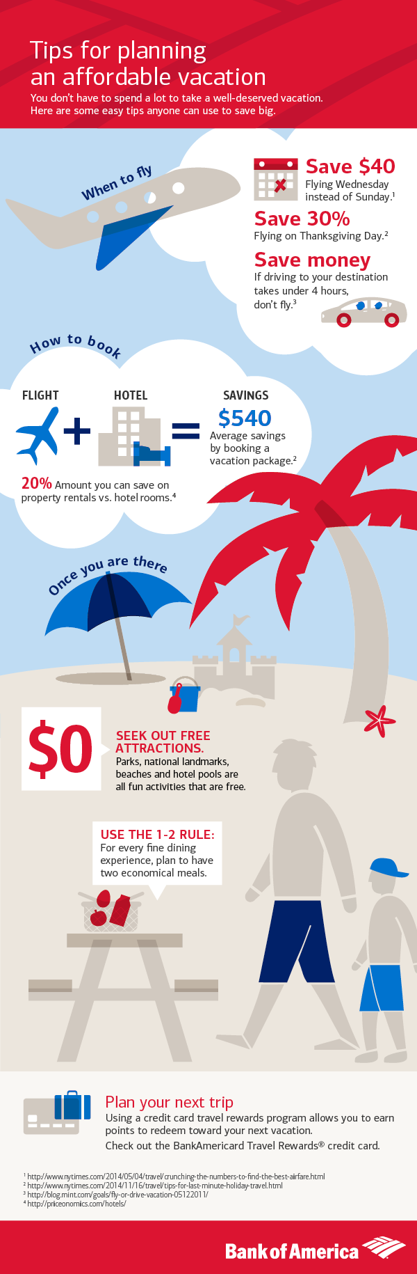 How to access and help protect your money on vacation